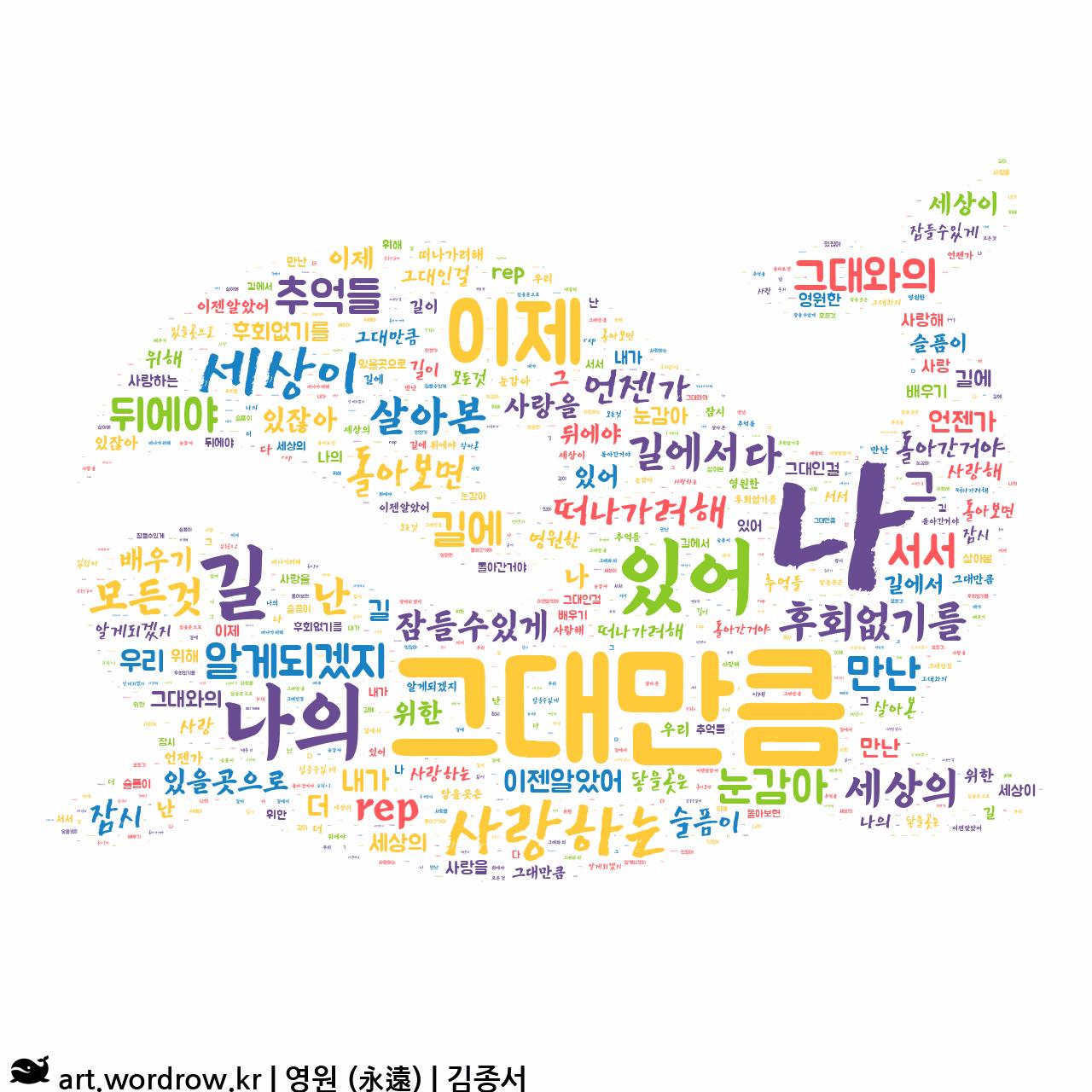 워드 클라우드: 영원 (永遠) [김종서]-6